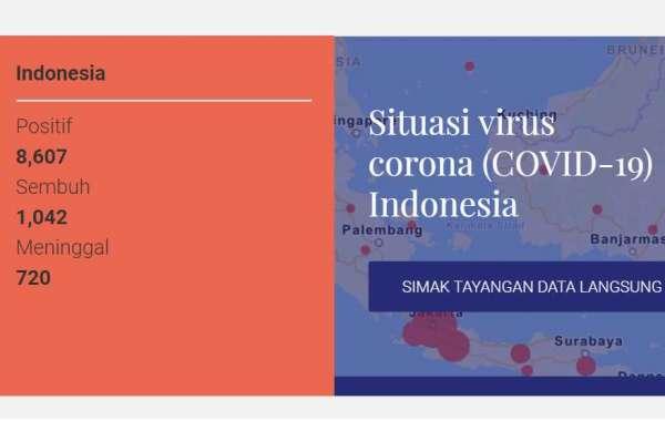 Krisis Ekonomi dan Gelombang PHK Akibat  COVID 19 di Indonesia