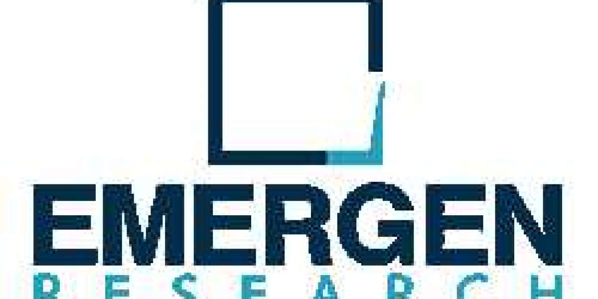 Wind Energy Market Companies, Share, Forecast, Overview and Analysis by 2028